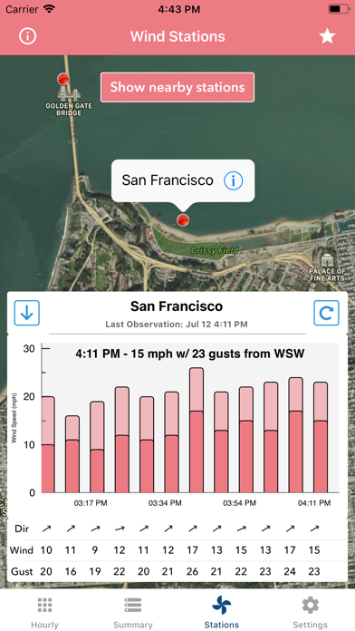 Wind Speed Forecast App Screenshot