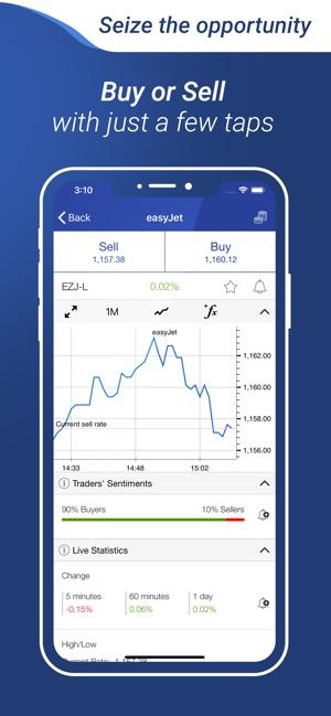 Pénzt online bináris, Online pénzkereseti lehetőségek: Mi működik, és mi nem? -