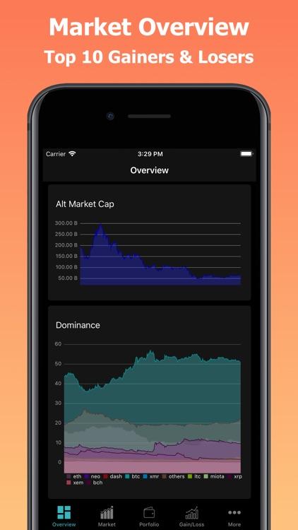 CoinPrice - Crypto Market screenshot-4