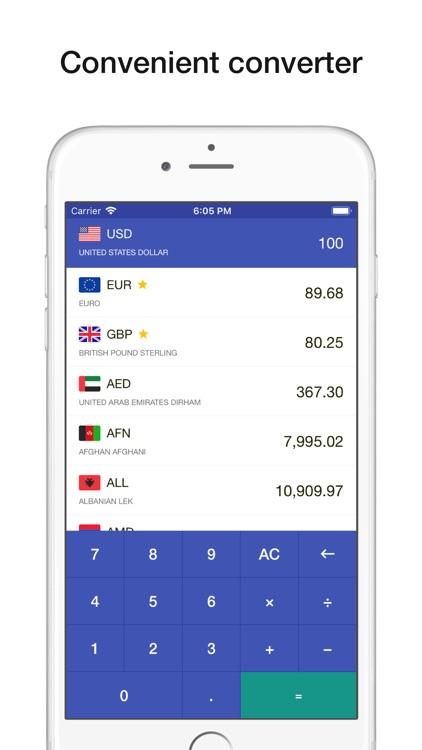 Currency Converter Worldwide