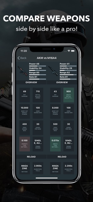 Guide PUBG: Mobile/PC/PS4/XBOX on the App Store