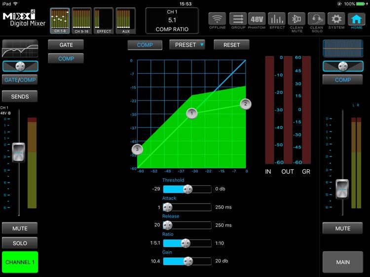 MIXX16 Digital Mixer