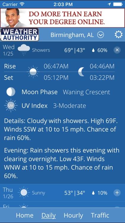 3340 Weather