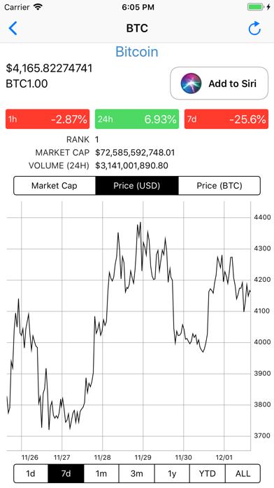 Crypto monitor Screenshots