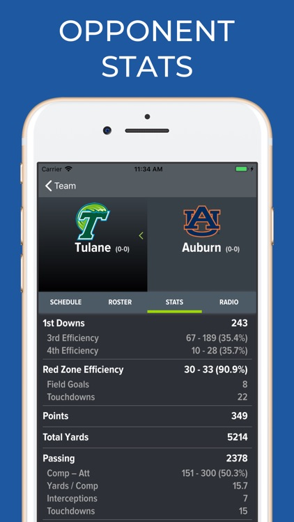 Auburn Football screenshot-8