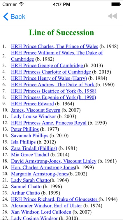 Queen Elizabeth II screenshot-3