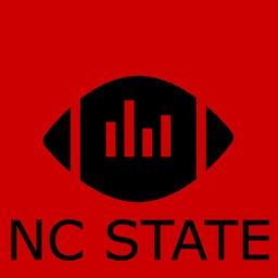 NC State Football App