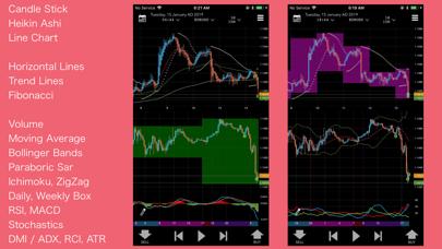 ChartBook Screenshots