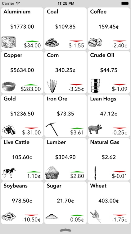 Quick Commodities