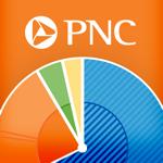 PNC Bank, N A  Revenue & App Download Estimates from Sensor Tower