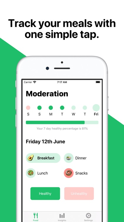 Food Diary by Moderation