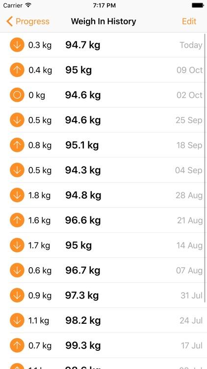Weigh In: Weight Tracker screenshot-3