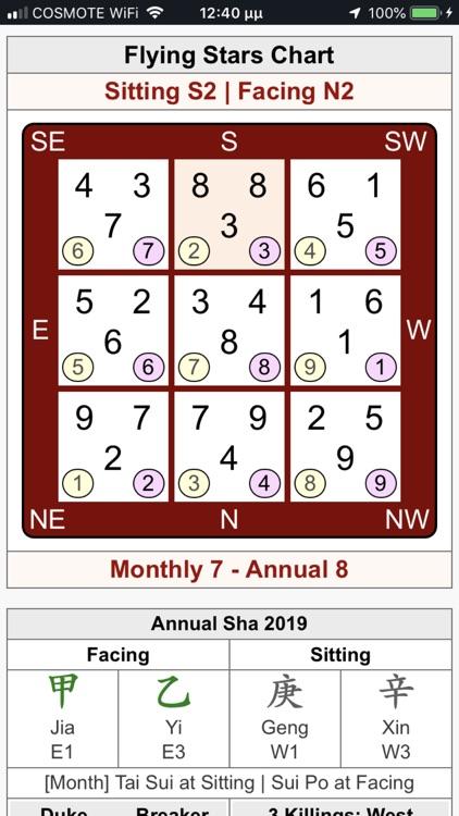 Feng Shui Calc Professional screenshot-3