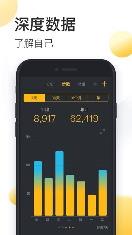 动动-运动计步器和跑步健身减肥教练 screenshot-3