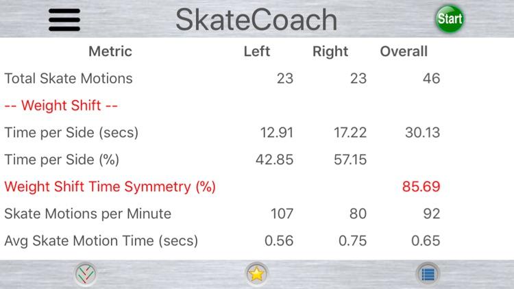 SkateCoach