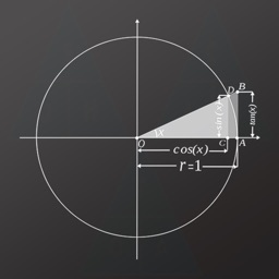 CosSin Calculator