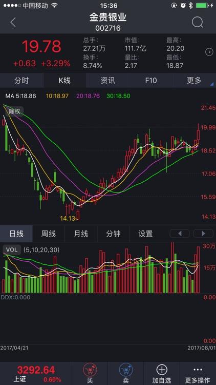 东北证券大智慧 screenshot-4