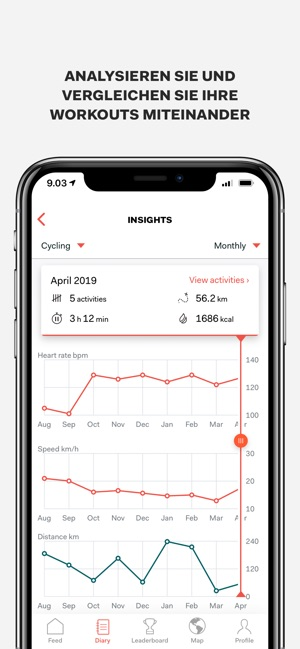 Sports Tracker for All Sports Screenshot