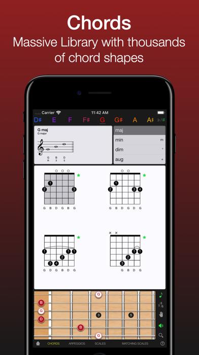 Guitar Gravitas Chords Lessons