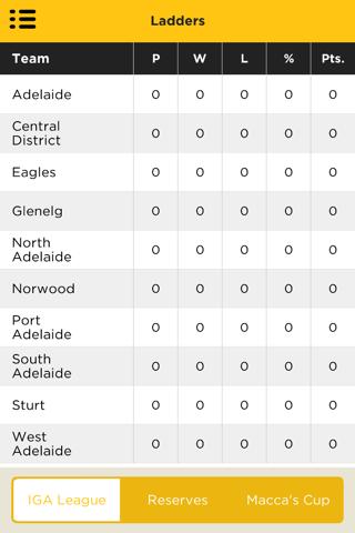 The Official Glenelg FC App - náhled