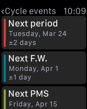 Clue Period Tracker, Fertility on the App Store
