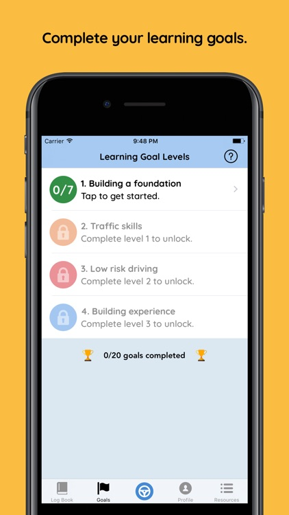 Roundtrip Learner Logbook