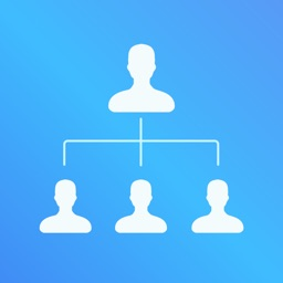 Organization Chart Management