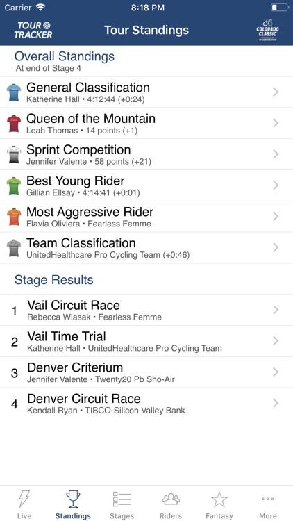 Colorado Classic Tour Tracker screenshot-4