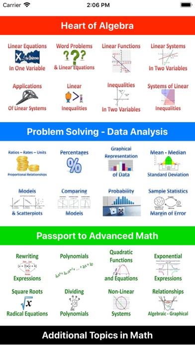 PSAT i- math interactive book screenshot #3