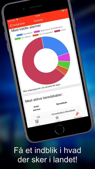 Odin Alarm - 112 Puls Screenshots