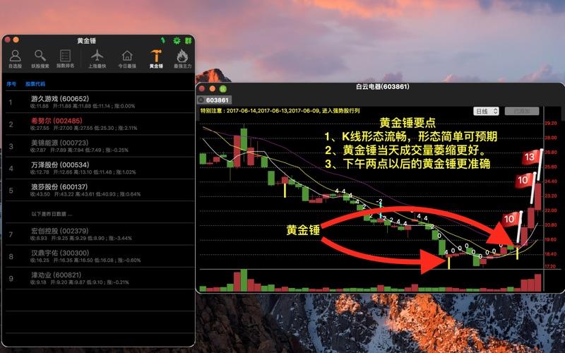 妖股助手HD-优选短线强势股票