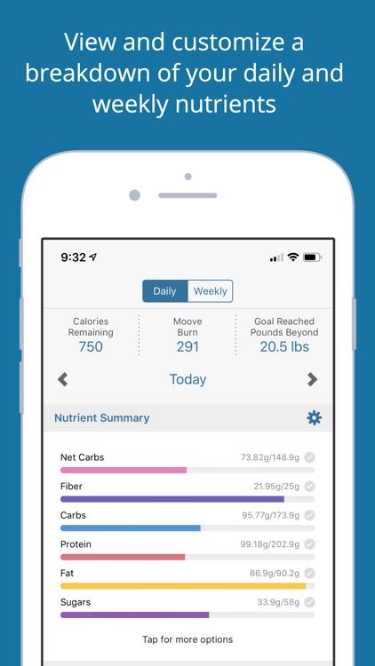 My Score Plus Calorie Counter screenshot-0