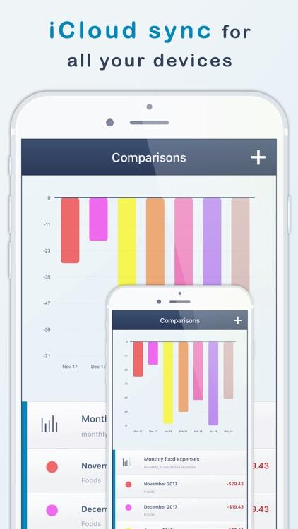 MoneyStats - Expense Tracker screenshot-5