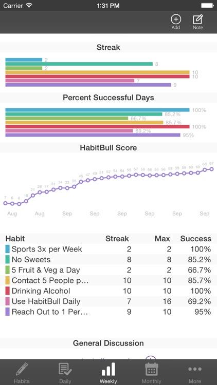 Habit-Bull: Daily Goal Planner