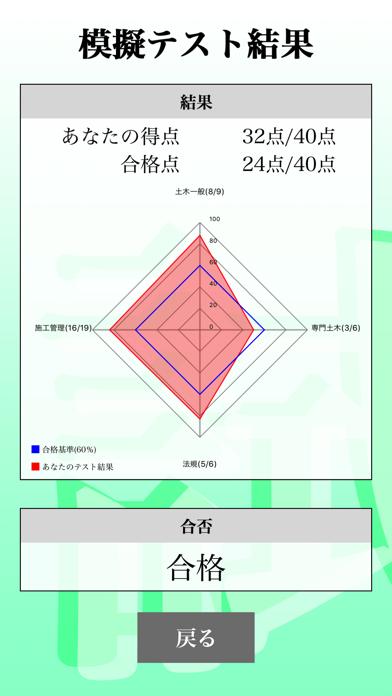 2級土木施工管理技術検定 (土木)「30日合格プログラム」のおすすめ画像2