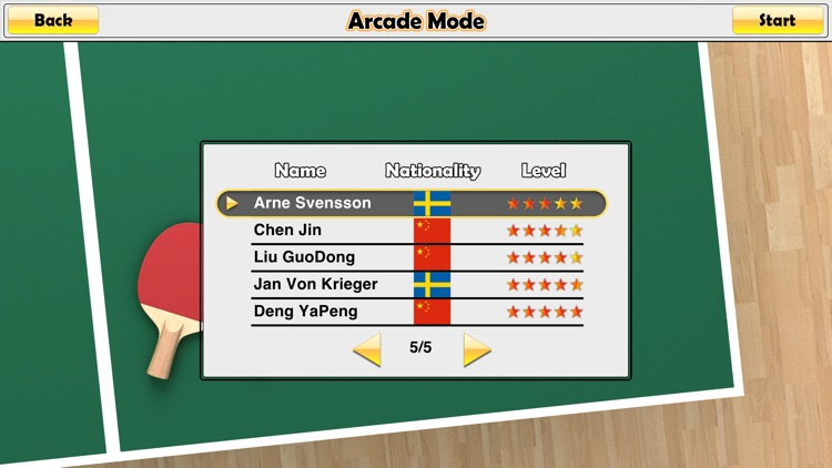 Virtual Table Tennis screenshot-6