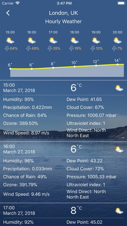 Weather : Weather forecast Pro screenshot-4