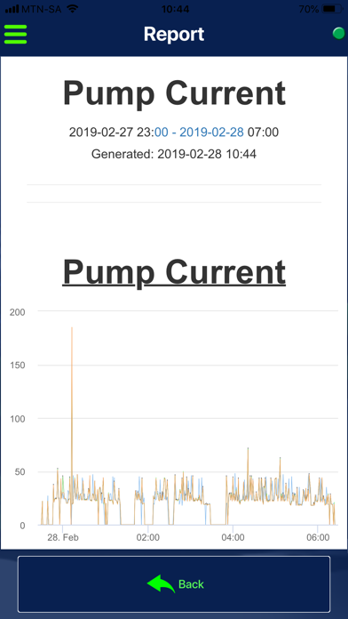 Screenshot of JAE Data Mining App