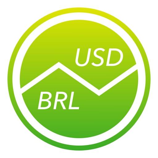 Brazilian Real To US Dollars