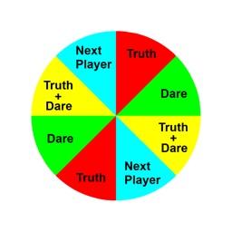 Truth or Dare Free ???