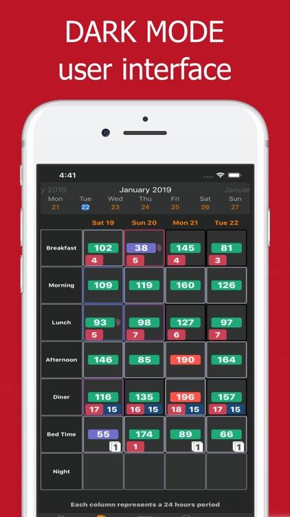 Diabetes Tracker : Diabeto Log screenshot-4