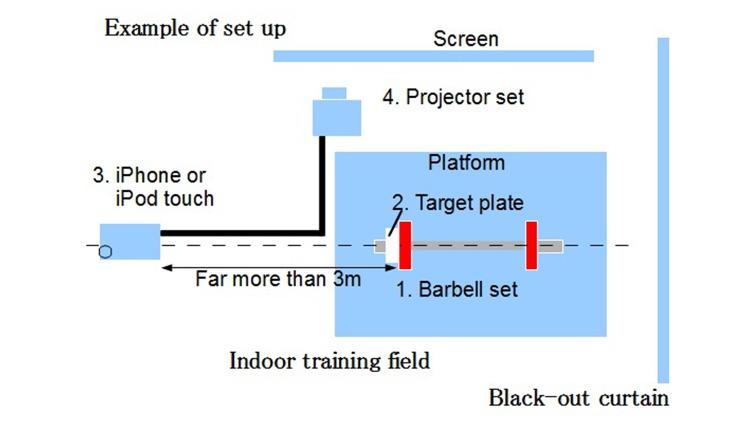 WeightLifting Motion Camera
