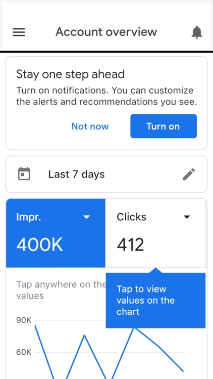 Google Ads: Grow Your Business