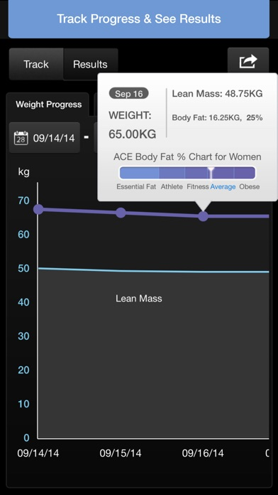 Screenshot for iMuscle 2 - iPhone Edition in Czech Republic App Store