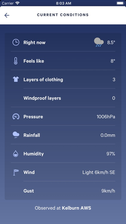 MetService screenshot-4