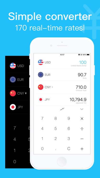 Currency converter - Money app