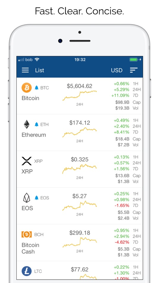 cryptocurrency alert app ios