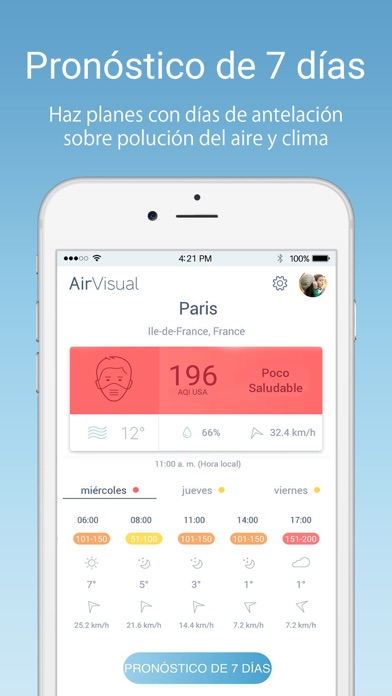 Screenshot for Calidad del Aire   AirVisual in Peru App Store