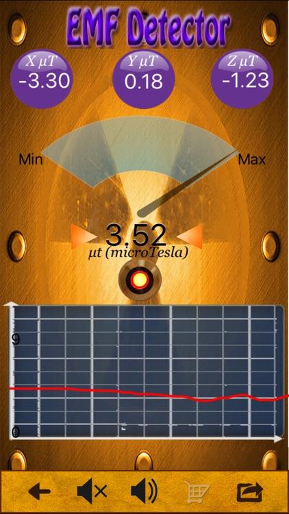 Electromagnetic Radiation EMF screenshot-0
