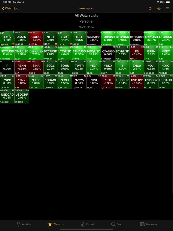 Stocks Live: Stock Market Sync, Trade, Game Winner screenshot